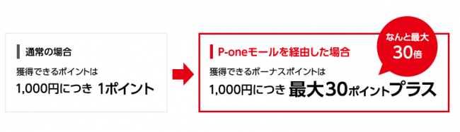 p-one モール