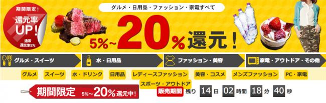 最大20%ポイント還元特集!