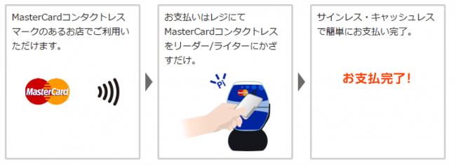 MasteraCardコンタクトレス