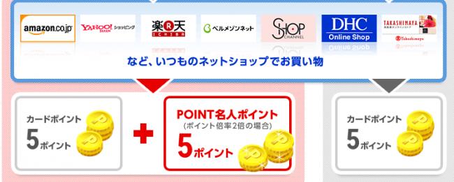 point%e5%90%8d%e4%ba%ba
