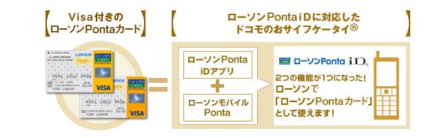 ro-son-id